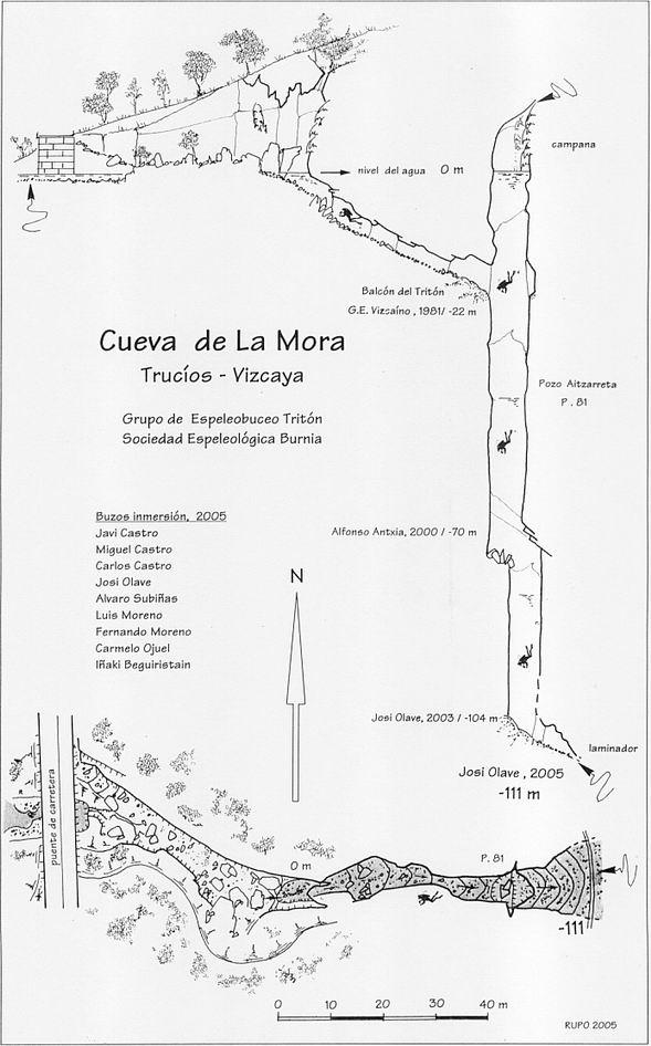 Topografía realizada por Rupo