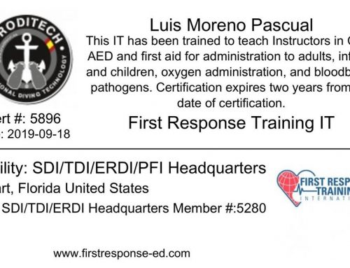 Nivel de Instructor Trainer First Response Training International